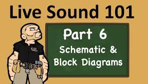 live sound 101 schematic block diagrams live sound 101 schematic block diagrams