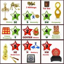 Xing Fu Flying Star Chart For 2016