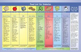 diabetic menu planner diabetes meal planning pdf parlo buenacocina co