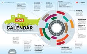 Wonderful Home Maintenance Yearly Calender_513db3a7d8e9d_w1500 ...