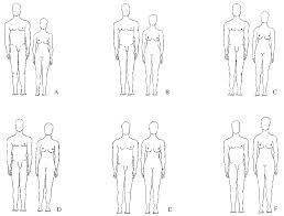 Couple Height Difference Chart How Common Is It For A Man To Be Shorter Than His Partner