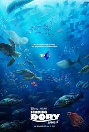 Finding Nemo Plot Chart Finding Dory Wikipedia