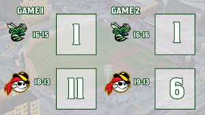 Wv Power Park Seating Chart Greenjackets Drop Both Games Of Doubleheader With West