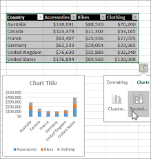 Analyze Data With Excel For Windows Excel