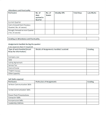 Quarterly Status Report Template Sample Quarterly Report Template Annual Income Statement