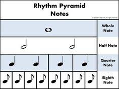 Note Values Chart Pdf 324 Best Teaching Rhythm Beat Images In 2019 Teaching