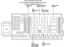 02 f250 fuse box wiring diagram 2018 2009 ford f250 super duty fuse box diagram i need the fuse panel diagram for a 2002 ford f 250 2002 f250 fuse box layout 99 f250 fuse box diagram