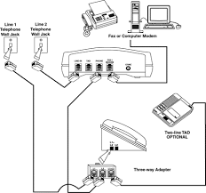 wiring diagram for tv and telephone modem motorcycle schematic images of wiring diagram for tv and telephone modem residential elevator wiring diagram besides connecting