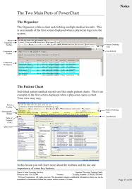 Powerchart And Inbox Inpatient Physician Training Guide