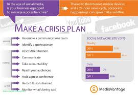 crisis management plan example hotel crisis management plan template best powerpoint templates