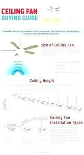 Ceiling Fan Room Size Wps Refund Me