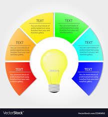 Infographic Idea Business Template Chart Plan