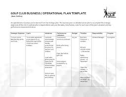 Operation Plan Outline Devising An Operational Plan For Your Business Innodev Operations