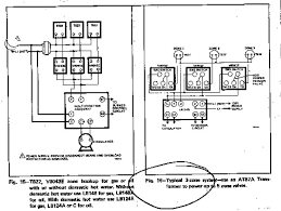 zone valve wiring installation & instructions guide to heating typical furnace wiring diagram see this image for detailed wiring diagram for a typical 3 zone honeywell zone valves & at87a transformer