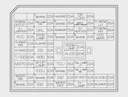 07b9def fiat grande punto fuse box Fiat Punto Fuse Box Schematic Fuse Box Schematic for 66 Ford Mustang