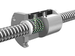 Ball Screw Rotating Nut Design What Are Ballscrews Summary For Motion Engineers