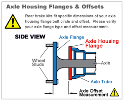 Wilwood Disc Brakes Search By Axle Flange