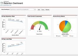 Salesforce Funnel Chart Salesforce Dashboards Chart Basics