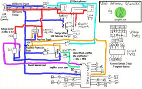 usb 3 0 cable wiring diagram wiring diagram usb 2 0 wiring diagram all about