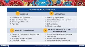 Using Formative Assessment Strategies To Inform Instruction - Tcea 20…