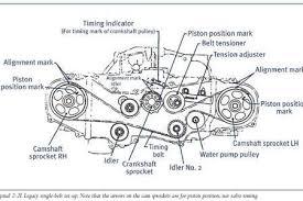 2009 subaru forester engine diagram petaluma subaru impreza legacy forester on subaru turbo boxer engine diagram