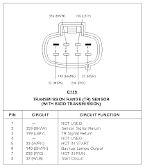 similiar 4r100 transmission diagram keywords e4od transmission wiring diagram moreover ford e4od transmission