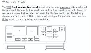 mercedes fuse box 1999 travelersunlimited club mercedes fuse box 1999 mustang fuse box diagram diagram schematics for choice fuse box diagram 1999