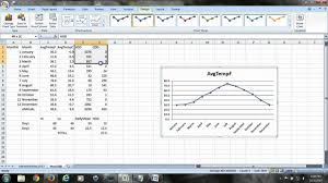 How To Create A Graph Of Weather Data In Excel
