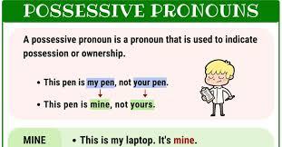 Possessive Pronouns What Is A Possessive Pronoun List