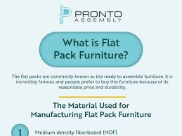 What is flat pack furniture Furniture Yhome Slideshare What Is Flat Pack Furniture