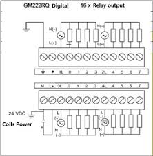 plc wiring diagram pdf plc image wiring diagram wiring diagram for mitsubishi plc wiring image on plc wiring diagram pdf