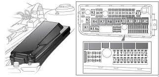 saab 9 3 2003 2012 fuse box diagram auto genius saab 9 3 fuse box diagram engine compartment