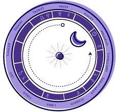 Create Your Free Astrology Birth Chart
