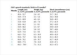 Babycenter Fetal Growth Chart 10 Free Ms Word Baby Weight Chart Template Download Free