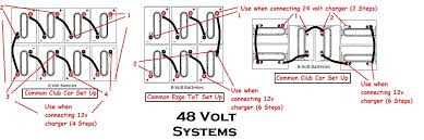 48 volt battery wiring diagram electrical wiring diagram 48 volt battery wiring diagram wiring diagram paper48 volt club car wiring 4 12 volt batteries