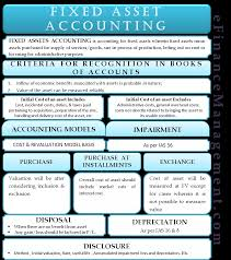 Useful Life Of Assets Chart Fixed Asset Accounting Examples Journal Entries Dep