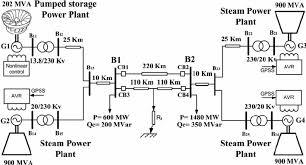 single line diagram of multi machine simulated power system power station line diagram single line diagram of multi machine simulated power system