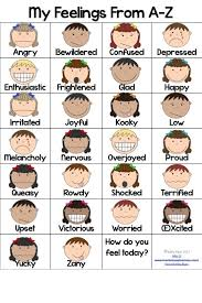 Feelings Vocabulary Chart A Z Feelings Posters In Color And Black And White English