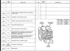 under dash fuses 1993 jeep wrangler side there is jeep wrangler Fuse Box Jeep Wrangler find this pin and more on jeep yj digramas by ronalco160 89 jeep wrangler layout for the fuse panel jeep wrangler fuse box diagram