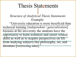 What Is Thesis In Essay Argumentative Essay Thesis Statement Examples Examples And