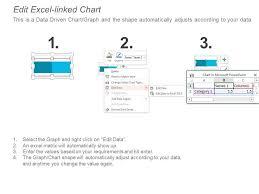 Companies Performance Comparison Chart Powerpoint Templates