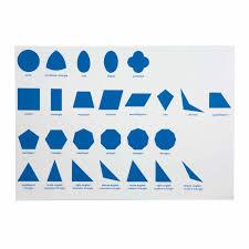 Geometric Cabinet Control Chart Geometric Cabinet Control Chart Nienhuis Montessori