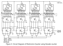 electronics counter electronics project Wiring Diagram For Counter circuit diagram of electronics counter decade counter wiring diagram for intermatic sprinkler timer