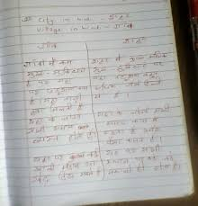 essay on village and city life essays on literature difference between village and city life in in hindi 58ac111a3d75404c42c3ac91e76f9c7e 1504938 essay on village and city life essay on village and