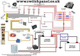 bounder motorhome wiring diagram the best wiring diagram 2017 workhorse p32 wiring diagram at Motorhome Wiring Diagram