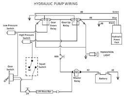 hydraulic wiring diagram within lowrider wellread me hydraulic pump wiring diagram hydraulic wiring diagram within lowrider