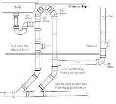 sink vent island sink venting terry love plumbing amp remodel intended for kitchen vent pipe bathroom