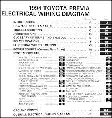 1994 toyota previa wiring diagram manual original 1994 toyota previa wiring diagram manual original · table of contents