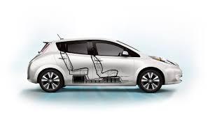 Nissan LEAF® Electric Car Battery