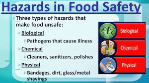 Food safety and the different types of food contamination there are three types of food contamination: Food Borne Illness Food Safety With Three Types Of Hazards That Make Food Unsafe Biological Pathogens That Cause Illness Chemical Cleaners Ppt Download